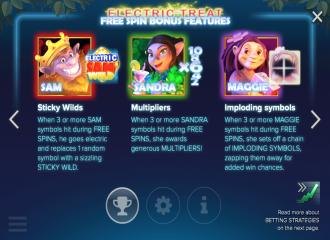 Electric Diva slots - Recension och gratis spel online